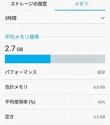 ZenFone 5(ZE620KL) メモリ 6GB
