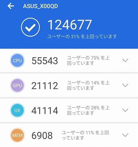 ZenFone 5(ZE620KL) Antutuベンチマーク結果